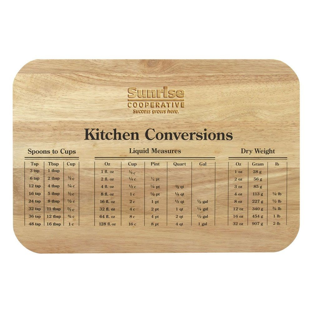 Kitchen Conversion Cutting Board   Jan. 10, 2017